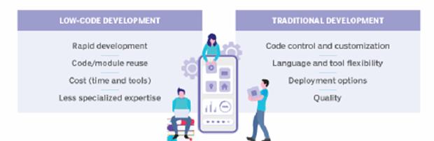 low-code vs traditional development